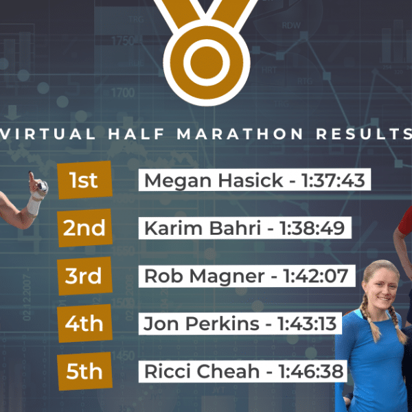 Precision Athletica Virtual Half Marathon Results