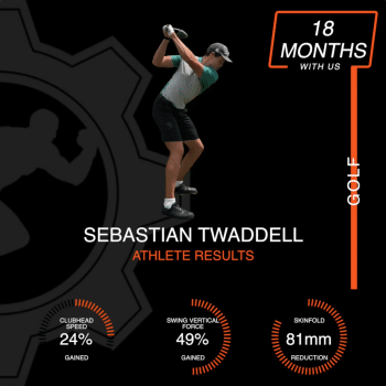 Athlete Stats Cards by Precision Athletica