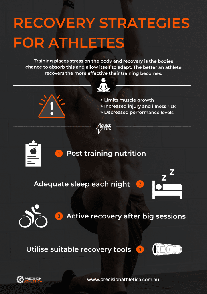 Recovery Strategies for Athletes